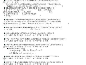 大阪市淀川区 S様の声 キッチンリフォーム